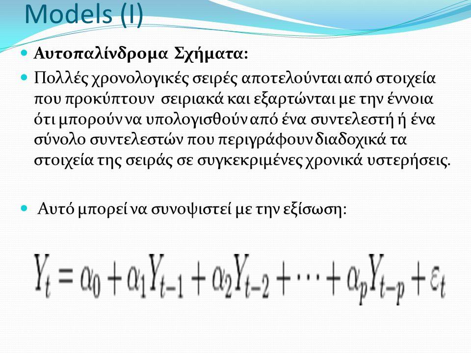 Models (I) Αυτοπαλίνδρομα Σχήματα: