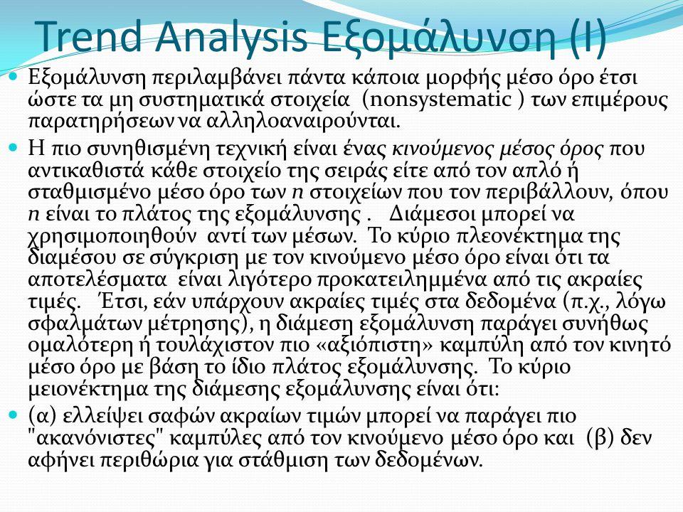 Trend Analysis Εξομάλυνση (Ι)