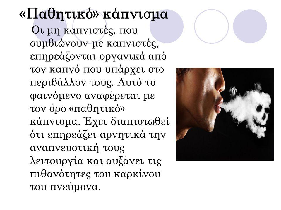 «Παθητικό» κάπνισμα