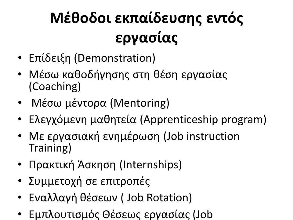 Μέθοδοι εκπαίδευσης εντός εργασίας