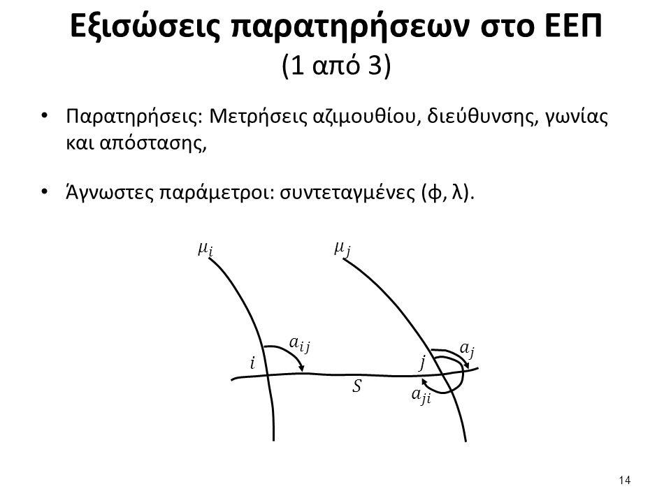 Εξισώσεις παρατηρήσεων στο ΕΕΠ (2 από 3)