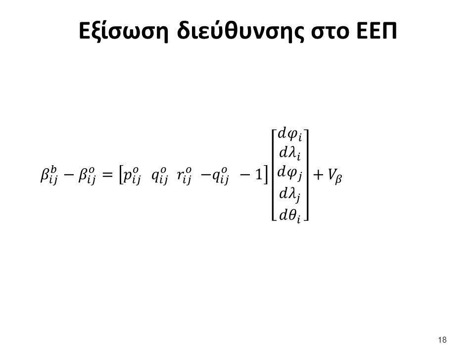Εξίσωση γωνίας στο ΕΕΠ