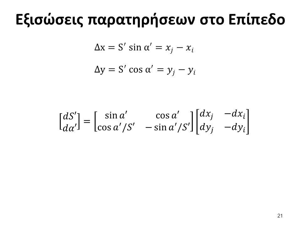 Εξίσωση απόστασης στο Επίπεδο
