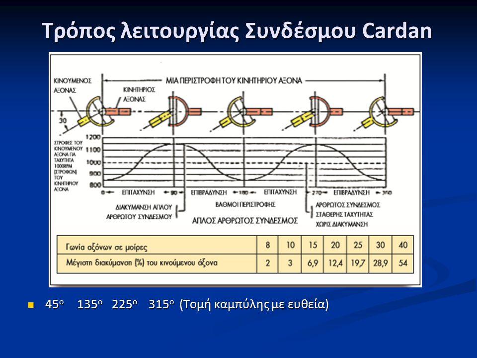 Τρόπος λειτουργίας Συνδέσμου Cardan
