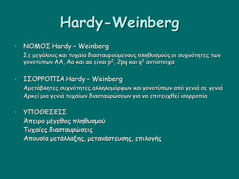 Hardy-Weinberg ΝΟΜΟΣ Hardy – Weinberg