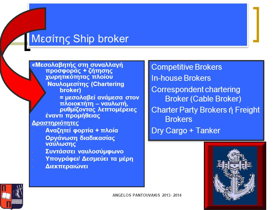 Μεσίτης Ship broker Competitive Brokers In-house Brokers
