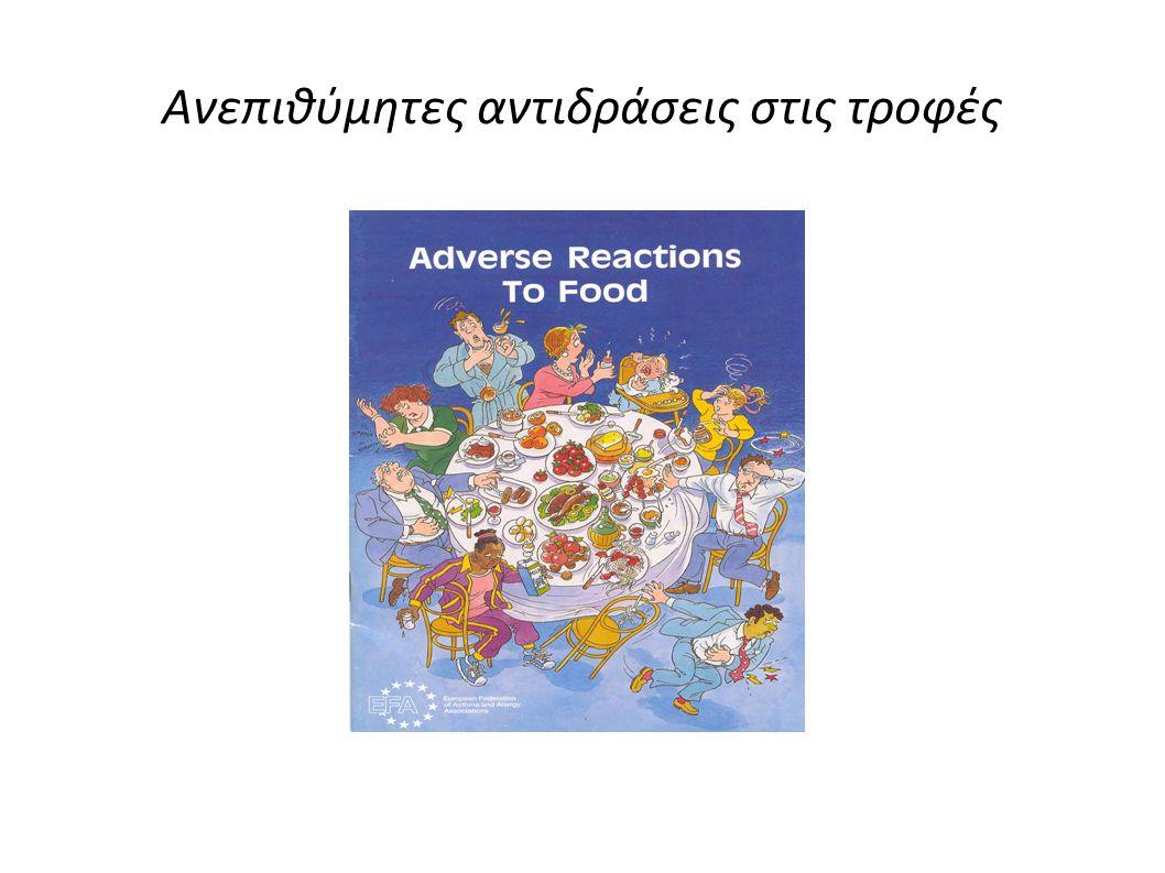 Ανεπιθύμητες αντιδράσεις στις τροφές