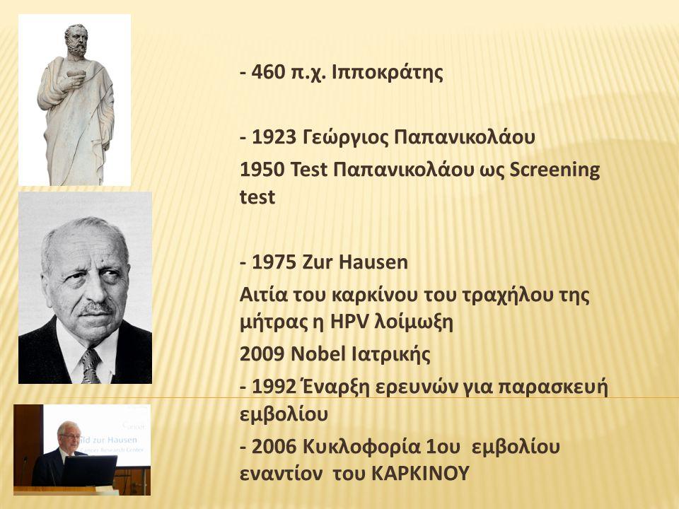 - 460 π.χ. Ιπποκράτης - 1923 Γεώργιος Παπανικολάου. 1950 Test Παπανικολάου ως Screening test. - 1975 Zur Hausen.
