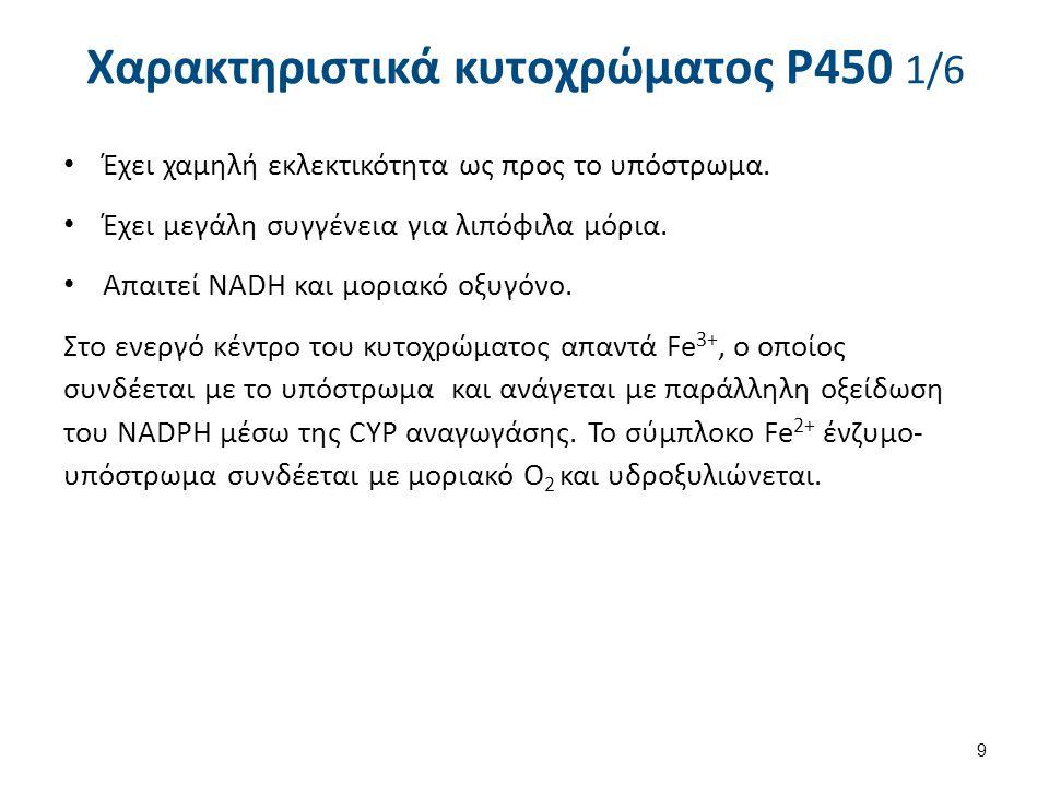 Χαρακτηριστικά κυτοχρώματος P450 2/6