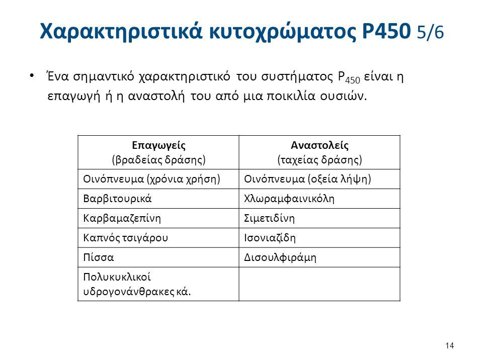 Χαρακτηριστικά κυτοχρώματος P450 6/6