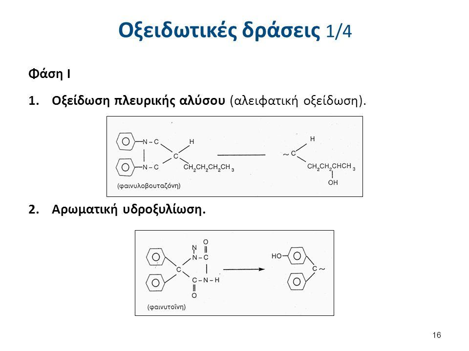 Οξειδωτικές δράσεις 2/4 Ν-Απαλκυλίωση. (ιμιπραμίνη) Ο-Απαλκυλίωση.