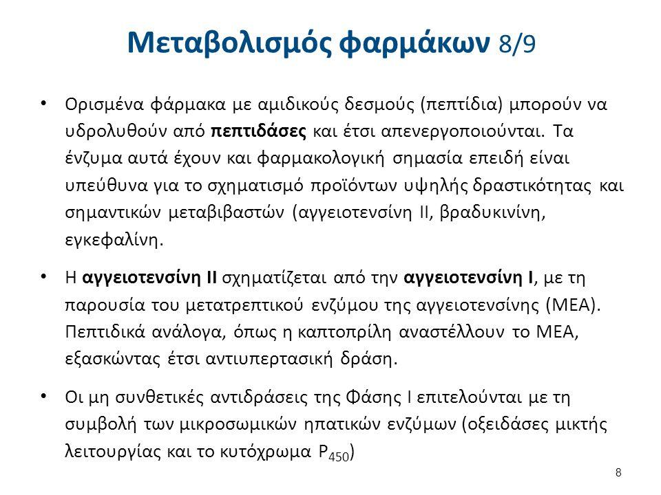 Χαρακτηριστικά κυτοχρώματος P450 1/6