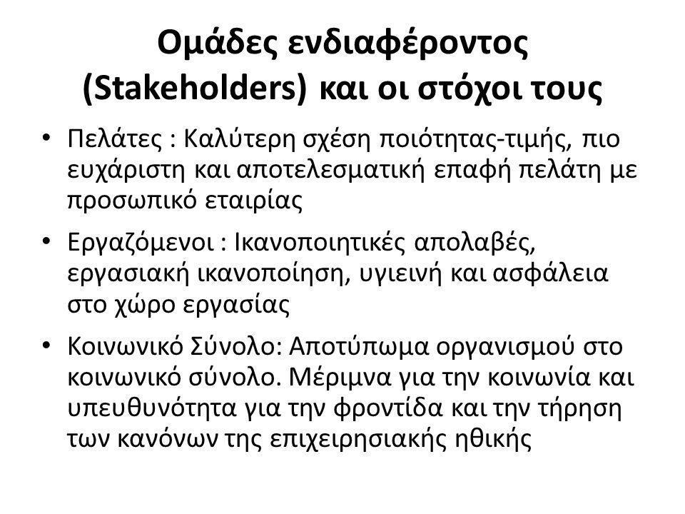 Ομάδες ενδιαφέροντος (Stakeholders) και οι στόχοι τους