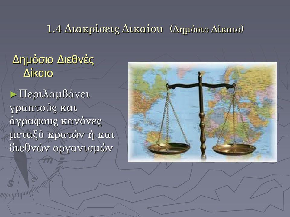 1.4 Διακρίσεις Δικαίου (Δημόσιο Δίκαιο)