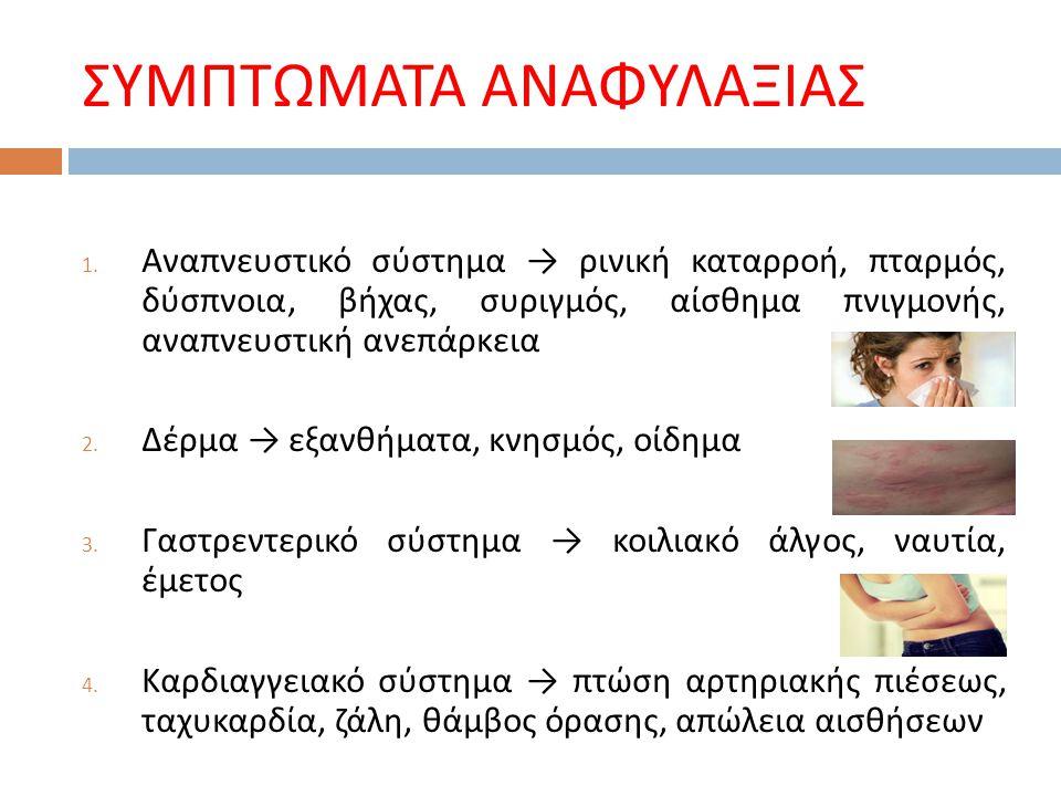 ΣΥΜΠΤΩΜΑΤΑ ΑΝΑΦΥΛΑΞΙΑΣ