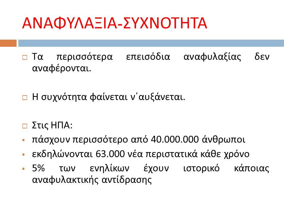 ΑΝΑΦΥΛΑΞΙΑ-ΣΥΧΝΟΤΗΤΑ