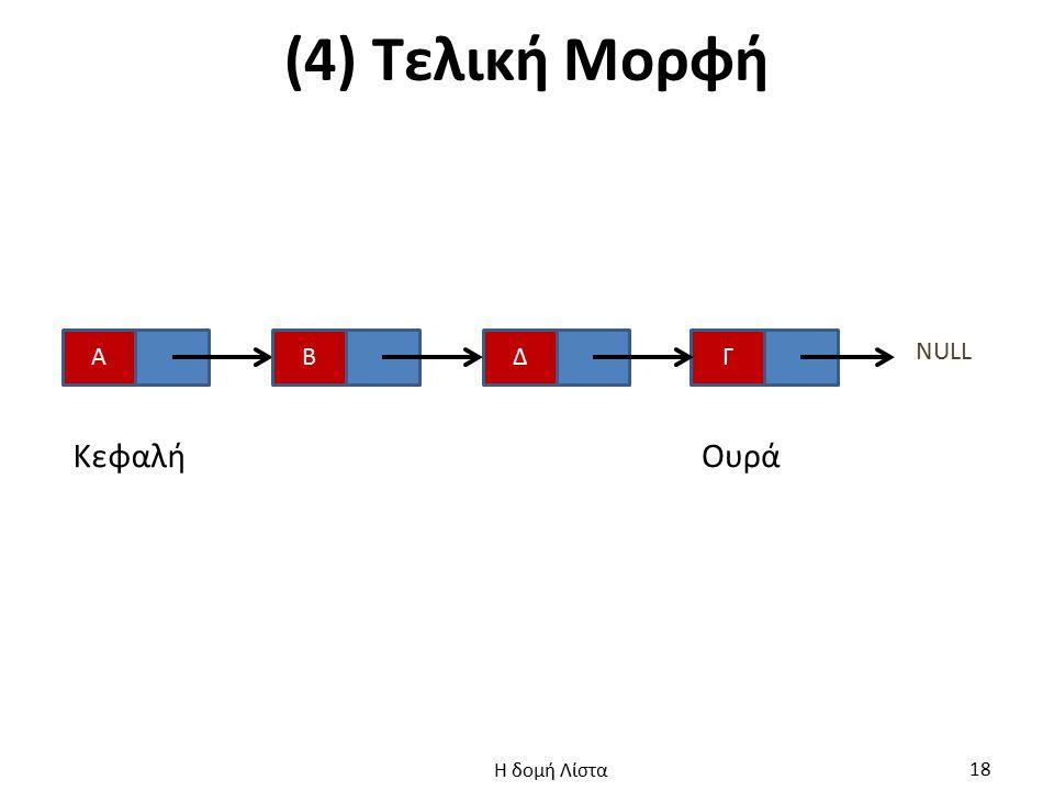 (4) Τελική Μορφή Α Β Δ Γ NULL Κεφαλή Ουρά Η δομή Λίστα 18