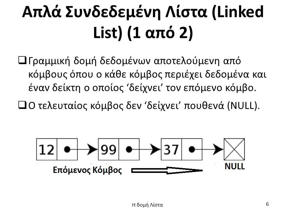 Απλά Συνδεδεμένη Λίστα (Linked List) (1 από 2)