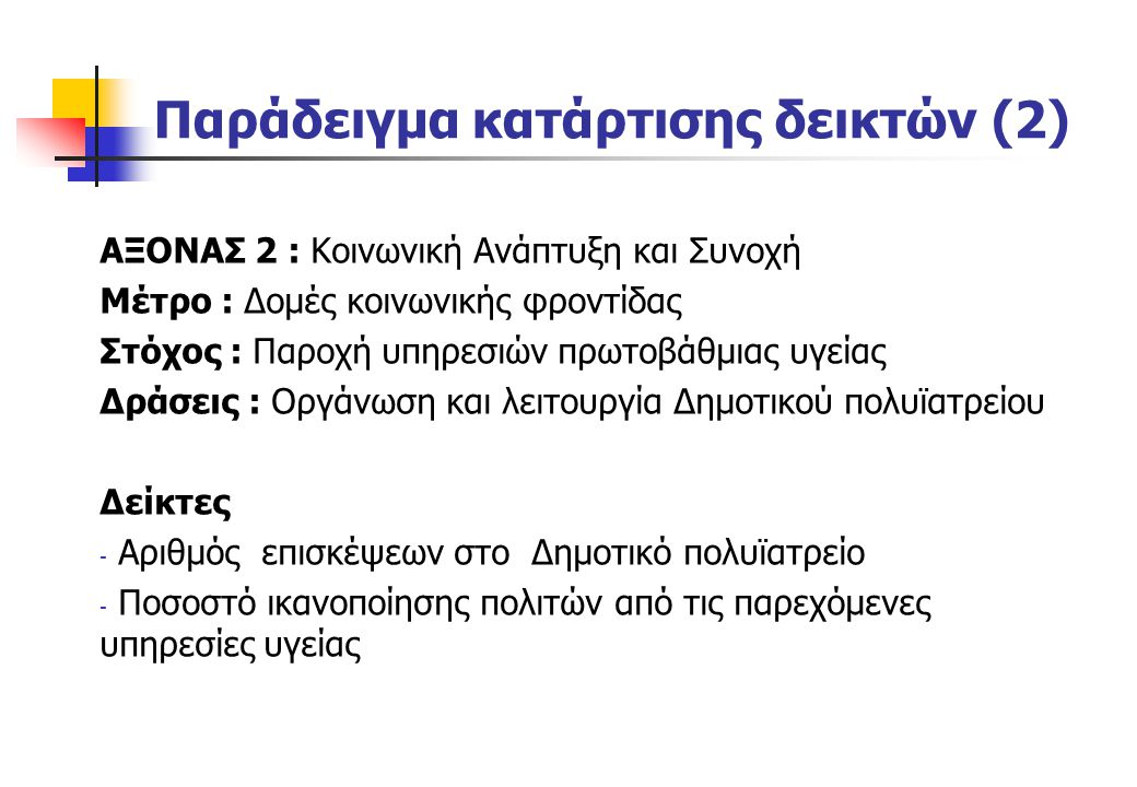 Παράδειγμα κατάρτισης δεικτών (2)