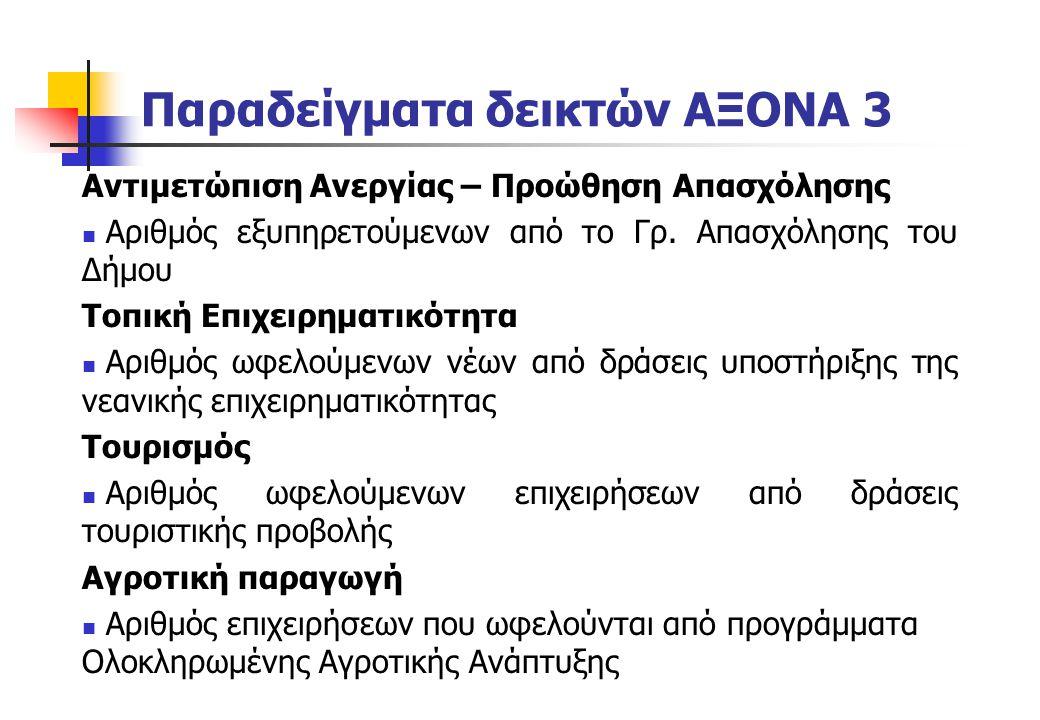 Παραδείγματα δεικτών ΑΞΟΝΑ 3