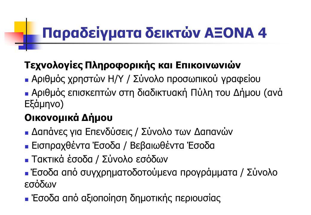 Παραδείγματα δεικτών ΑΞΟΝΑ 4