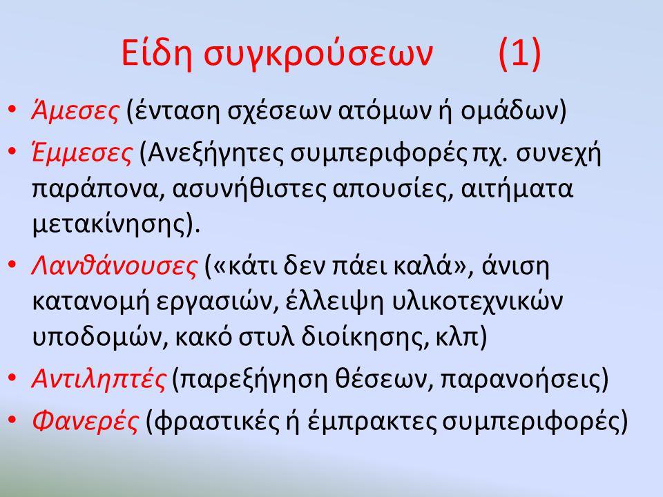 Είδη συγκρούσεων (1) Άμεσες (ένταση σχέσεων ατόμων ή ομάδων)