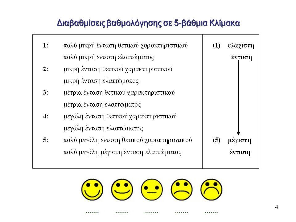 Διαβαθμίσεις βαθμολόγησης σε 5-βάθμια Κλίμακα