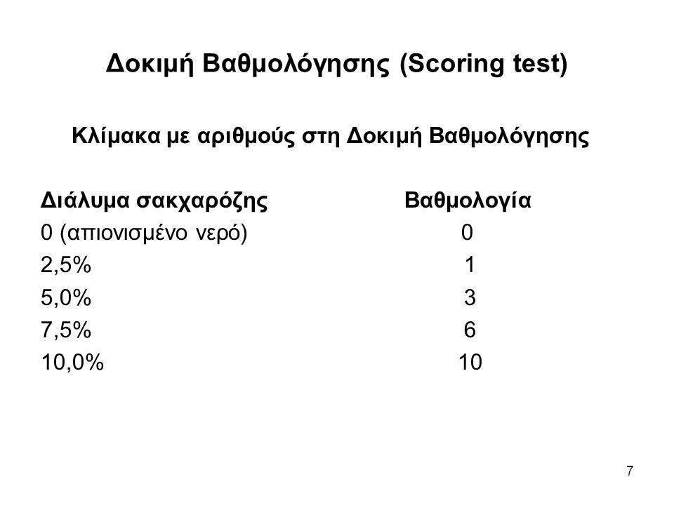Δοκιμή Βαθμολόγησης (Scoring test)