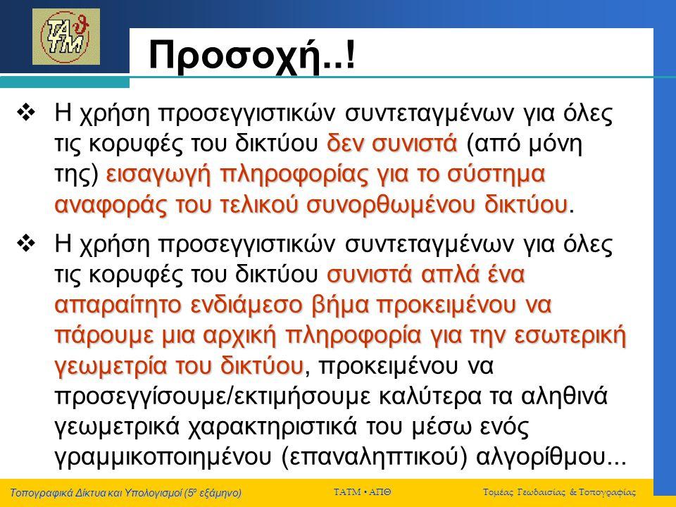 Προσοχή..!