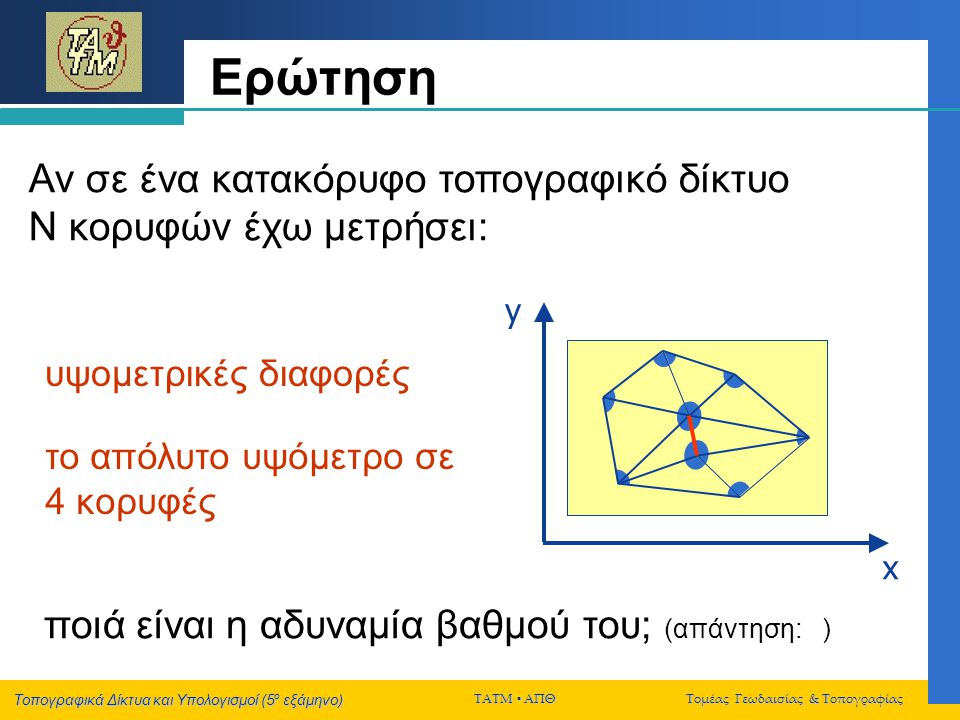 Ερώτηση Αν σε ένα κατακόρυφο τοπογραφικό δίκτυο Ν κορυφών έχω μετρήσει: x. y. υψομετρικές διαφορές.