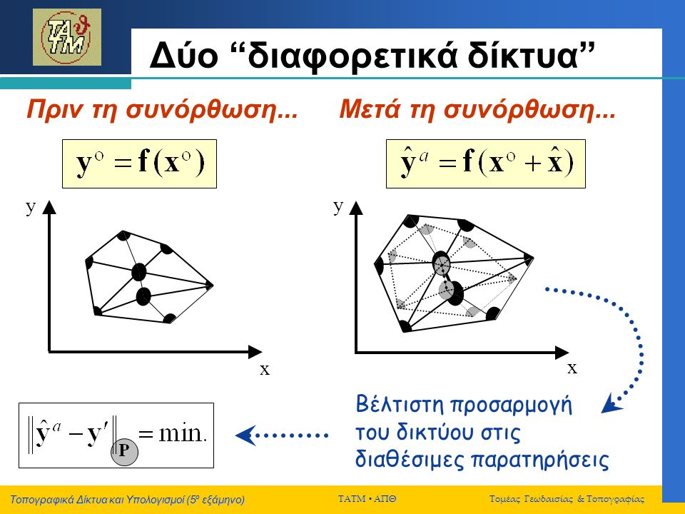 Δύο διαφορετικά δίκτυα