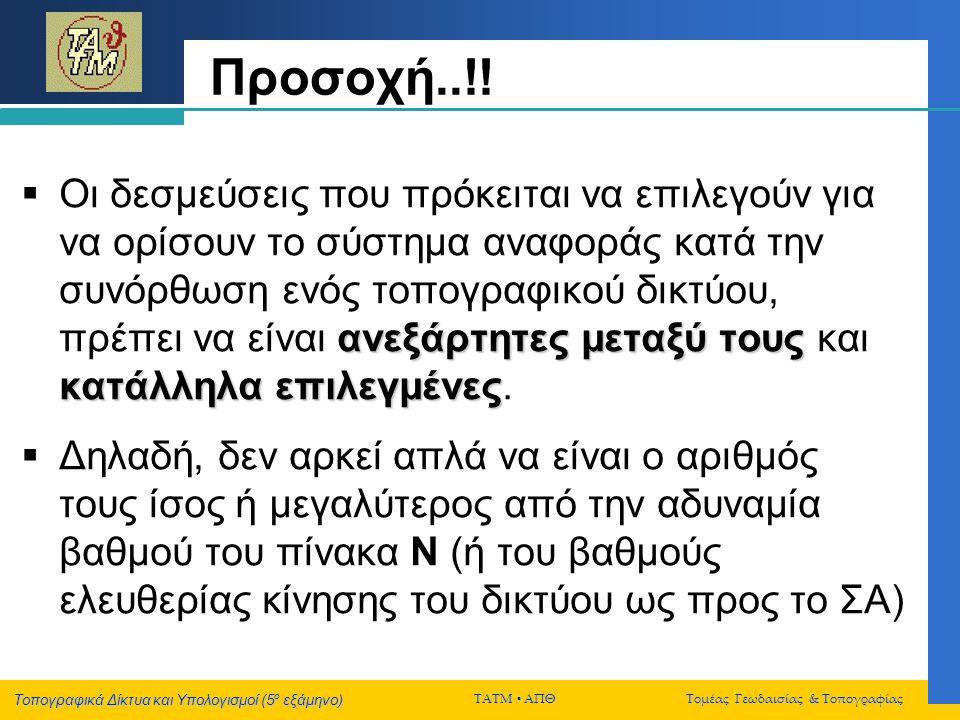 Προσοχή..!!