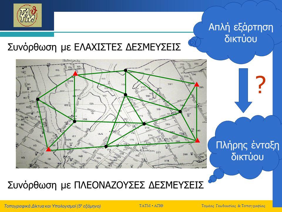 Απλή εξάρτηση δικτύου Συνόρθωση με ΕΛΑΧΙΣΤΕΣ ΔΕΣΜΕΥΣΕΙΣ