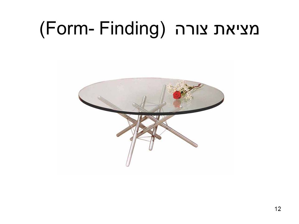 (Form- Finding) מציאת צורה