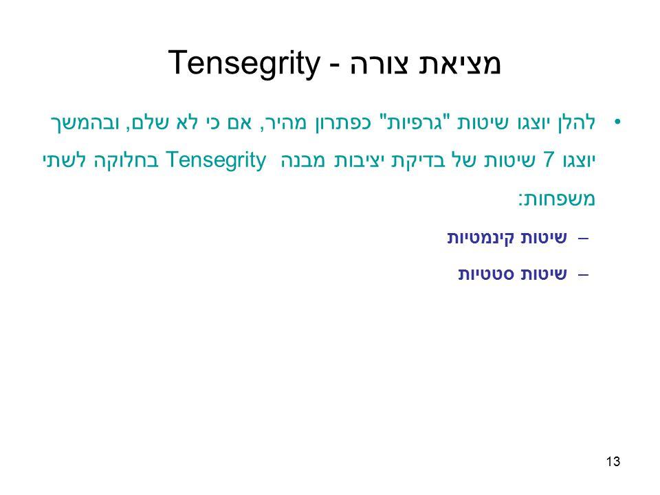 מציאת צורה - Tensegrity
