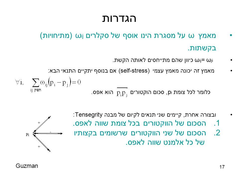 הגדרות מאמץ ω על מסגרת הינו אוסף של סקלרים ωij (מתיחויות) בקשתות.