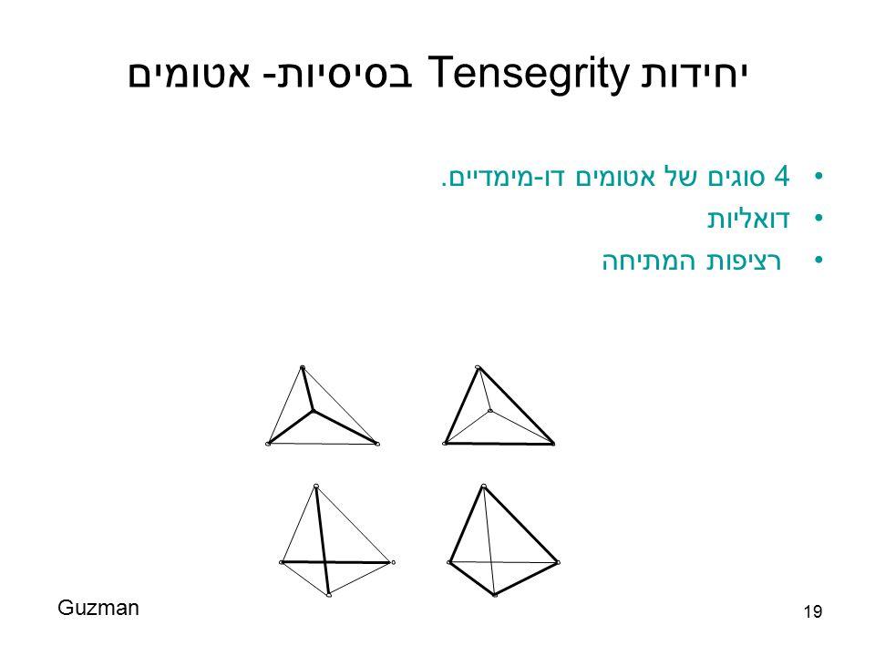 יחידות Tensegrity בסיסיות- אטומים