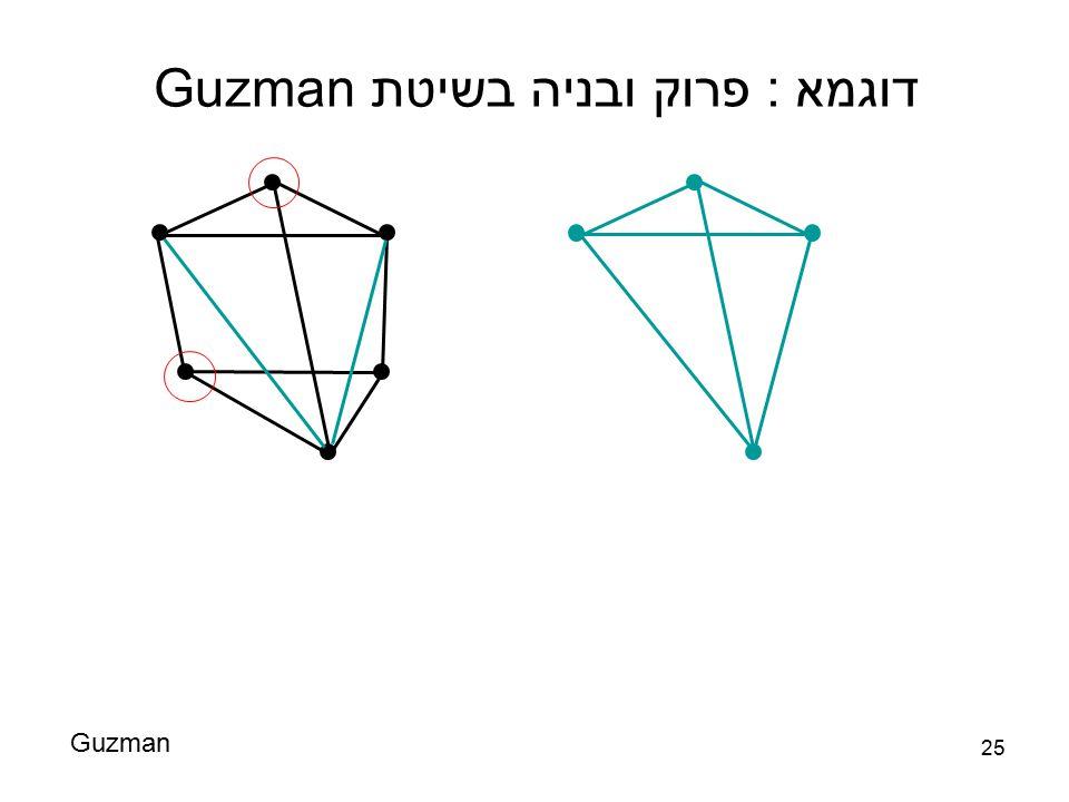דוגמא : פרוק ובניה בשיטת Guzman
