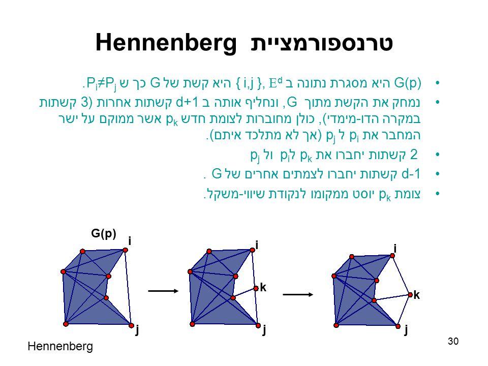טרנספורמציית Hennenberg