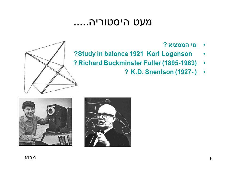 מעט היסטוריה..... מי הממציא Loganson Karl1921 Study in balance