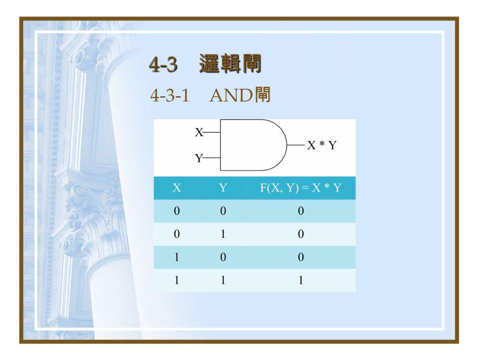 4-3 邏輯閘 4-3-1 AND閘
