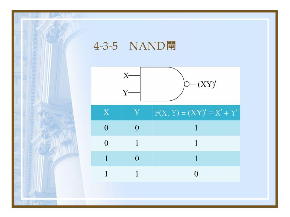 4-3-5 NAND閘