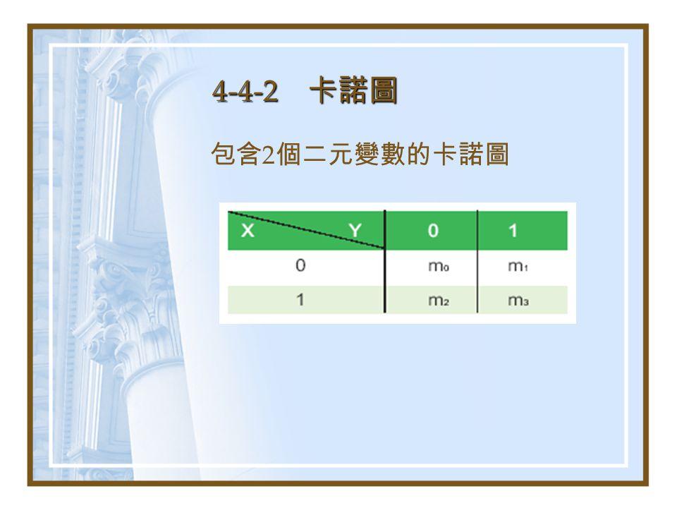 4-4-2 卡諾圖 包含2個二元變數的卡諾圖