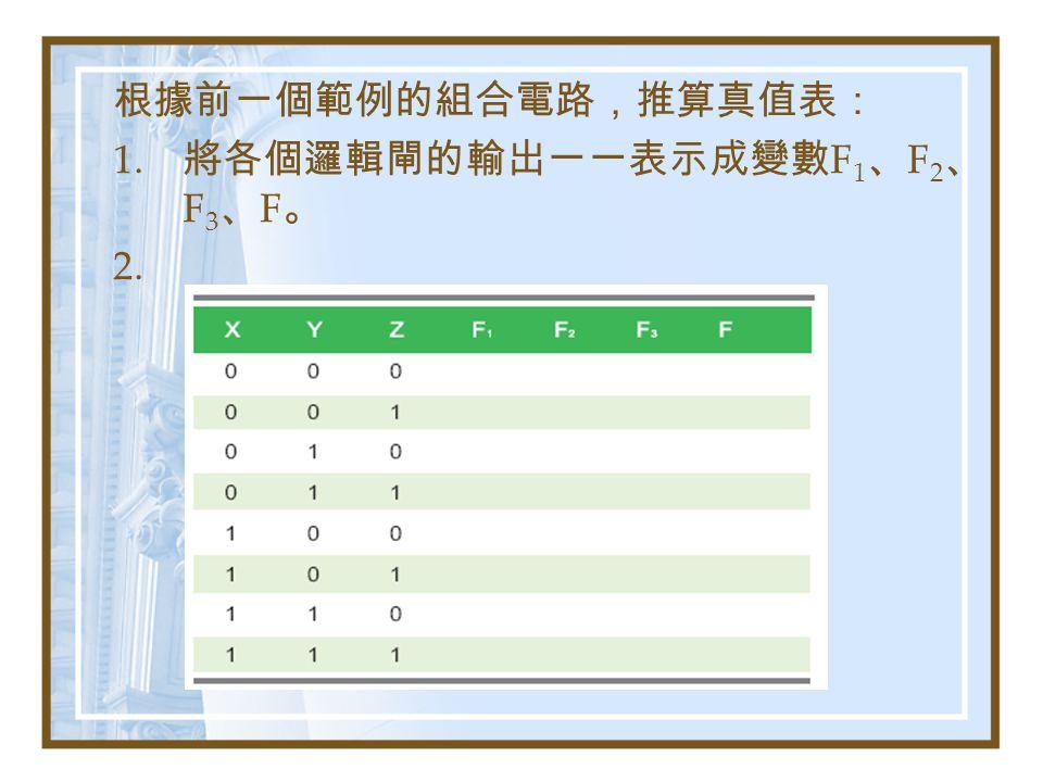 根據前一個範例的組合電路,推算真值表: 將各個邏輯閘的輸出一一表示成變數F1、F2、F3、F。