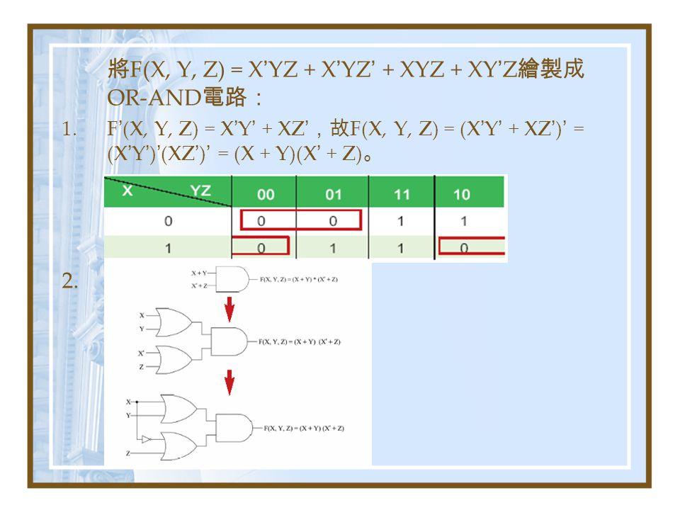 將F(X, Y, Z) = X'YZ + X'YZ' + XYZ + XY'Z繪製成OR-AND電路: