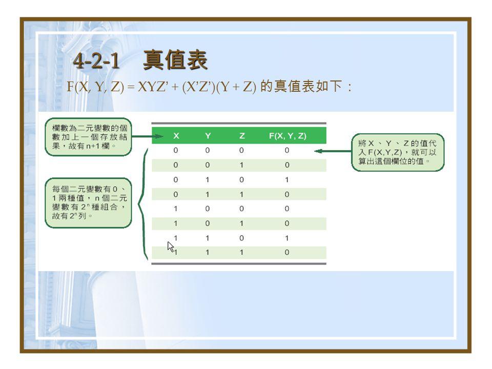 4-2-1 真值表 F(X, Y, Z) = XYZ' + (X'Z')(Y + Z) 的真值表如下: