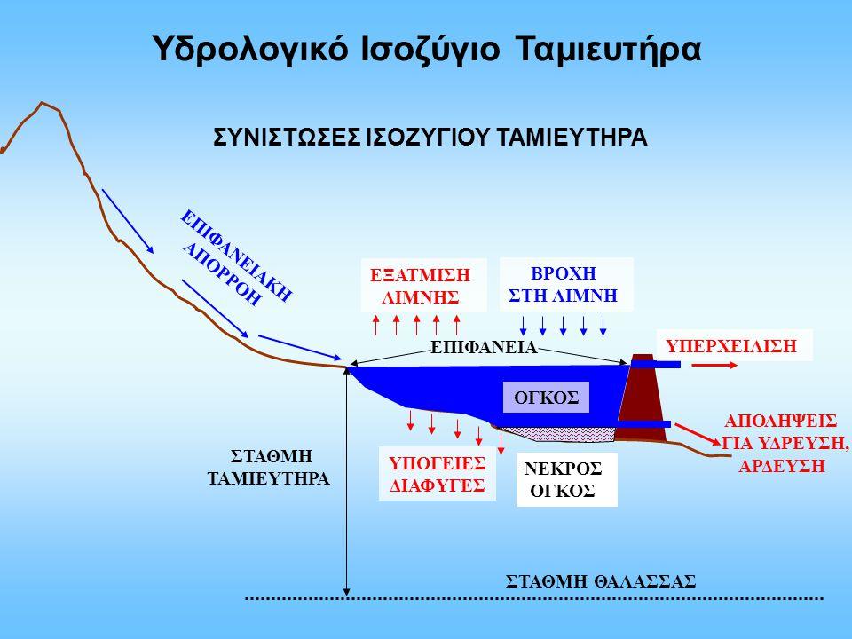 Υδρολογικό Ισοζύγιο Ταμιευτήρα