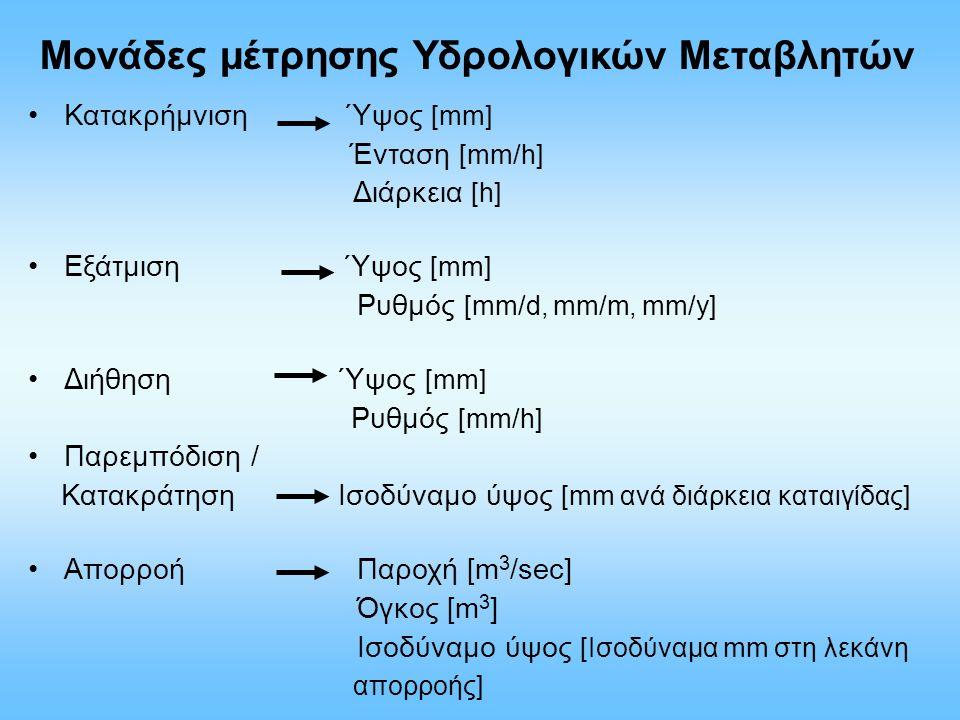 Μονάδες μέτρησης Υδρολογικών Μεταβλητών