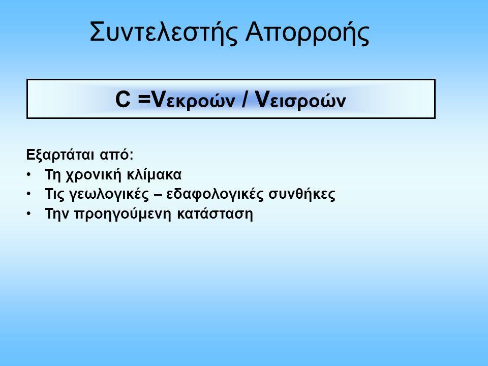 Συντελεστής Απορροής C =Vεκροών / Vεισροών Εξαρτάται από:
