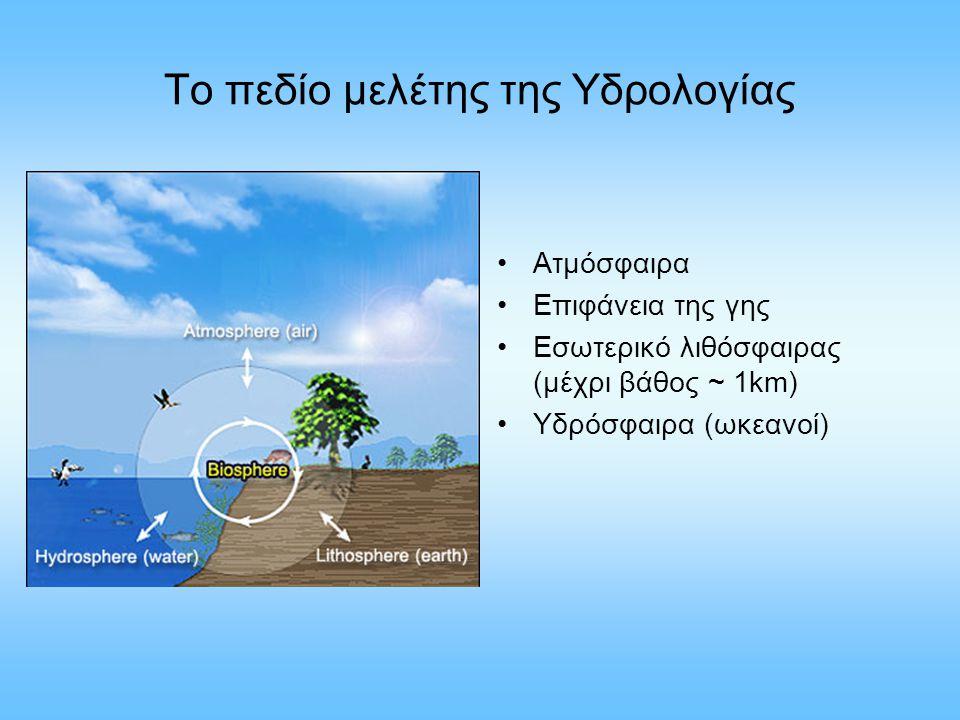 Το πεδίο μελέτης της Υδρολογίας